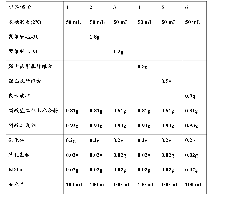 Figure CN102458370AD00211