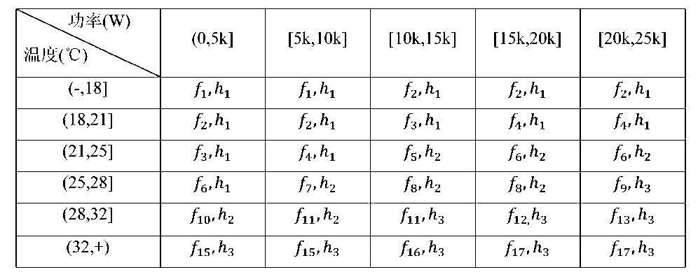 Figure CN104566816AD00091