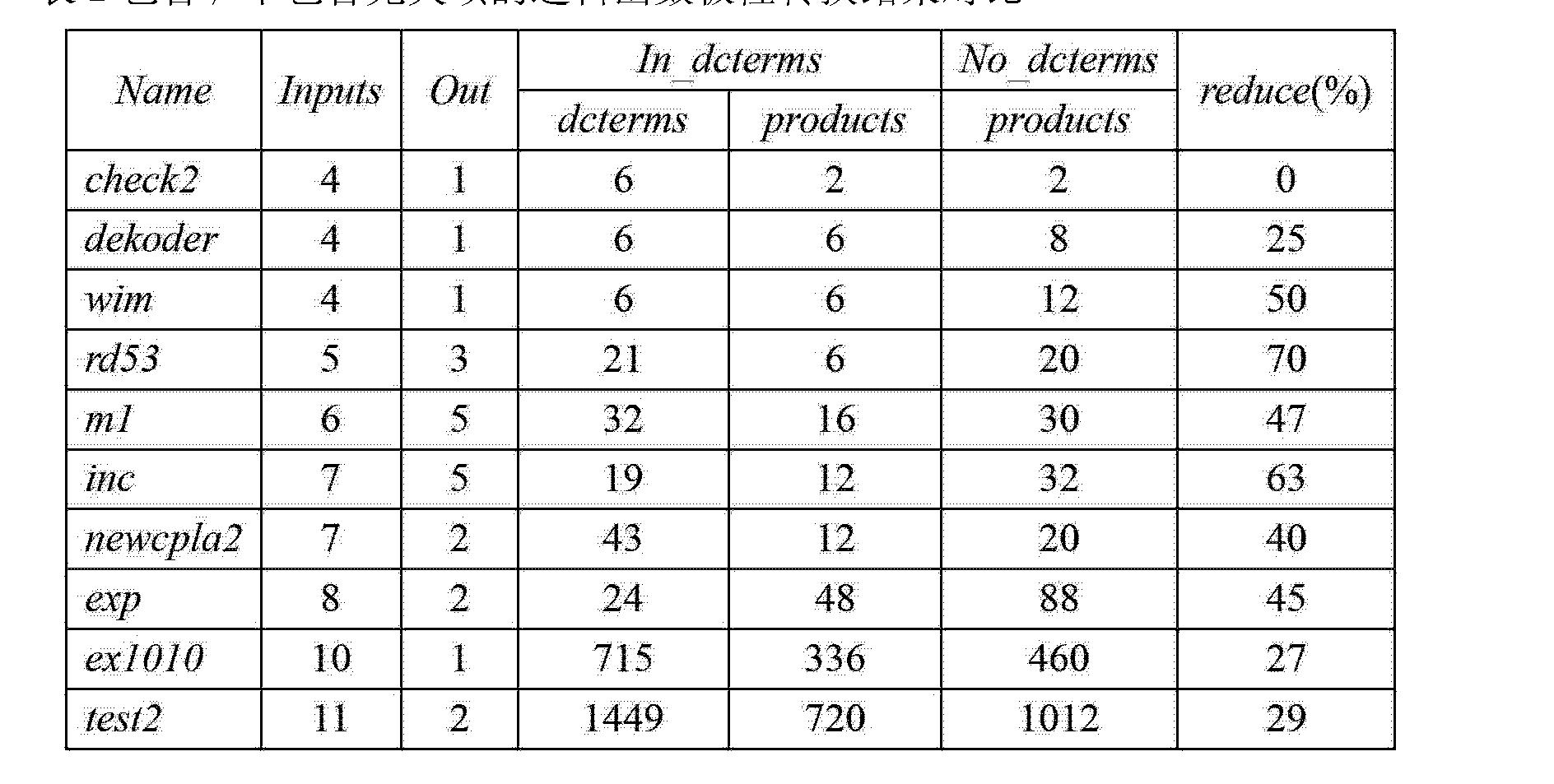 Figure CN102982205AD00081