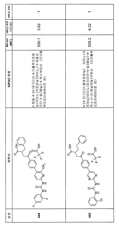Figure 112007082249387-PCT00279