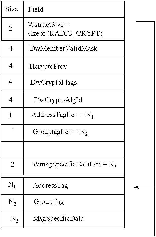 Figure US06952772-20051004-C00006