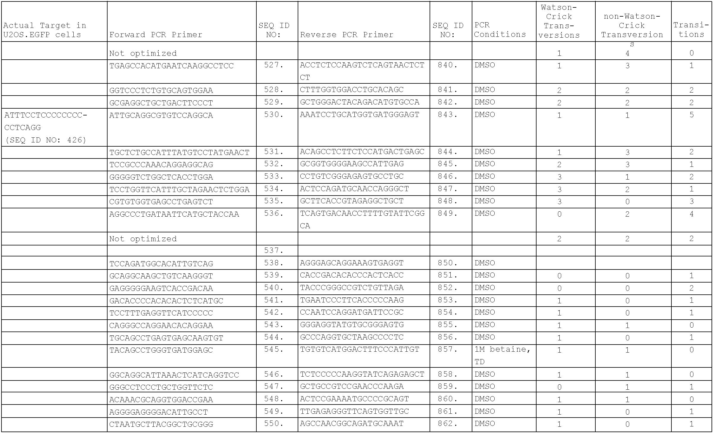 Figure US09567604-20170214-C00393