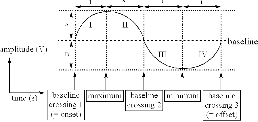Figure US06490480-20021203-C00001