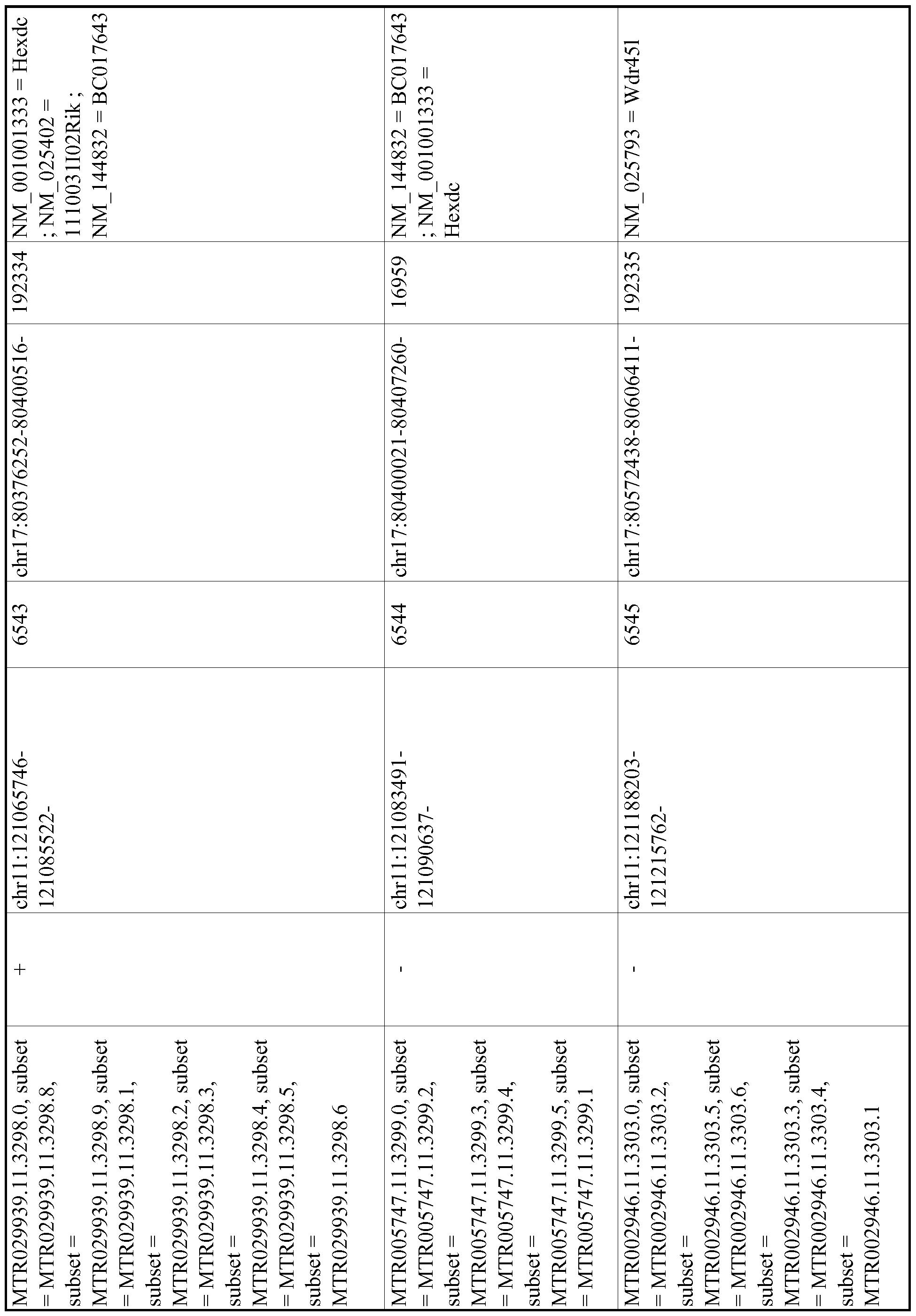 Figure imgf001176_0001