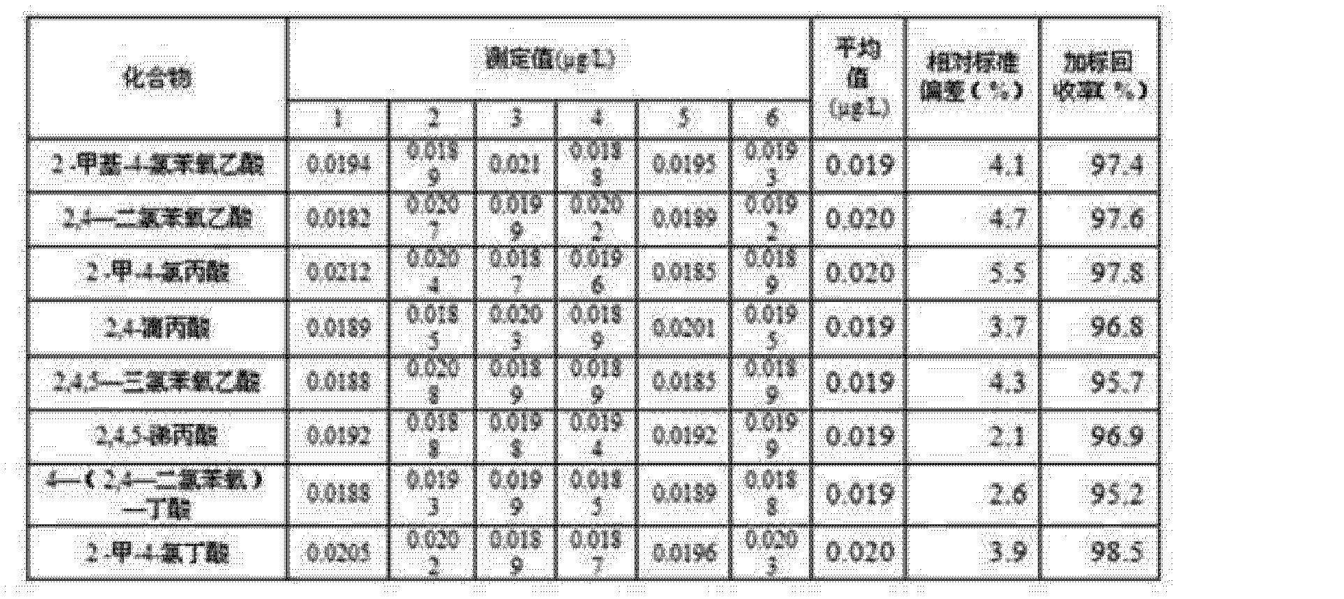 Figure CN103226138BD00142