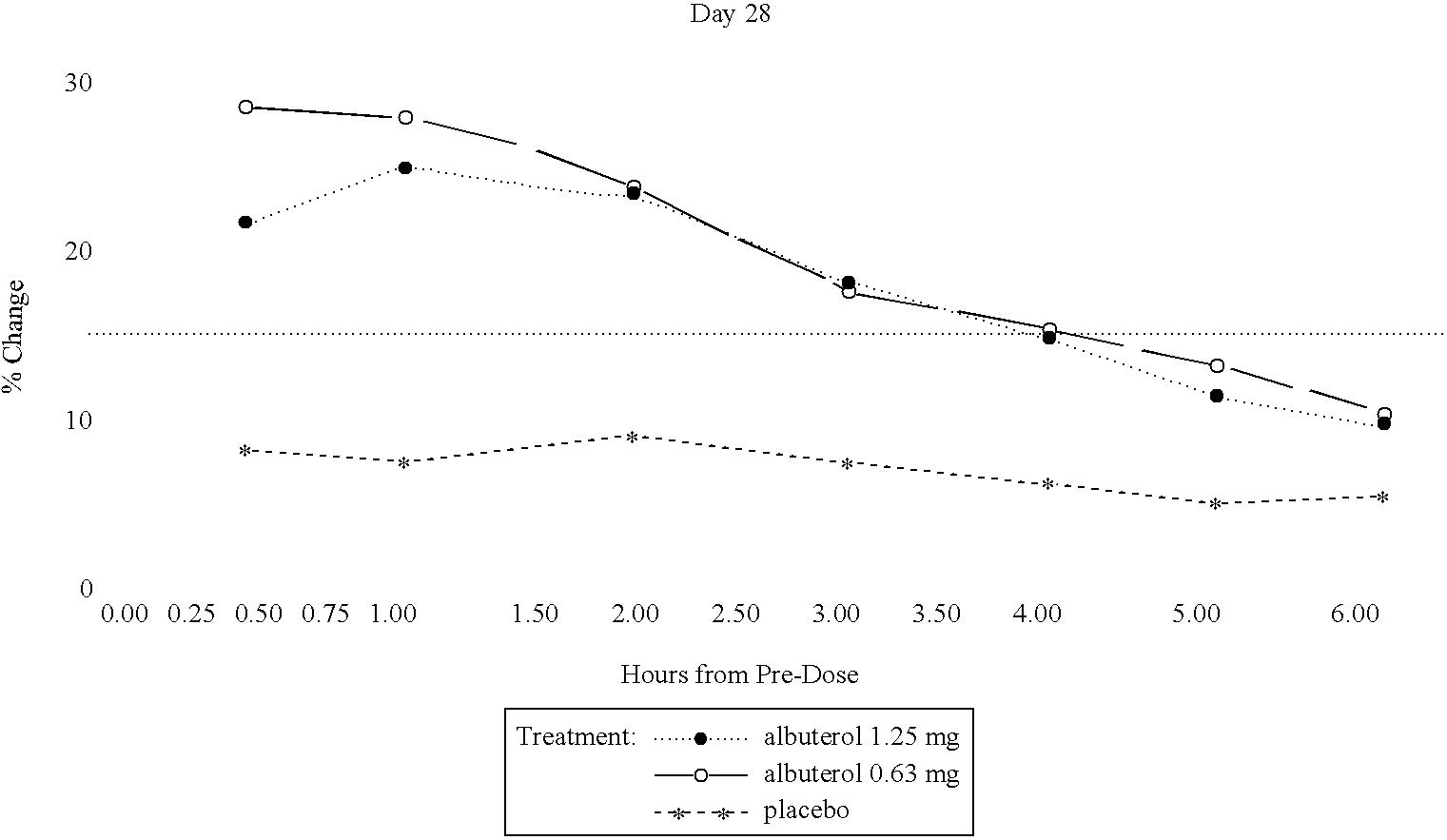 Figure US06702997-20040309-C00003