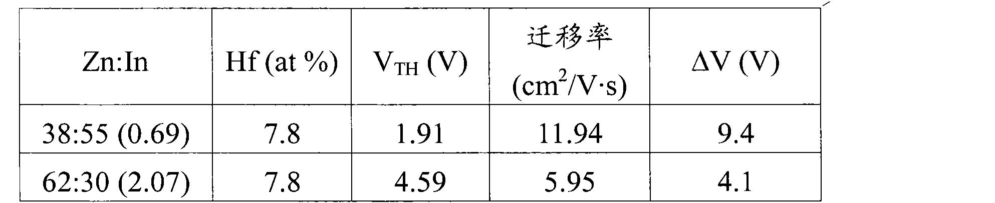 Figure CN102097487AD00122