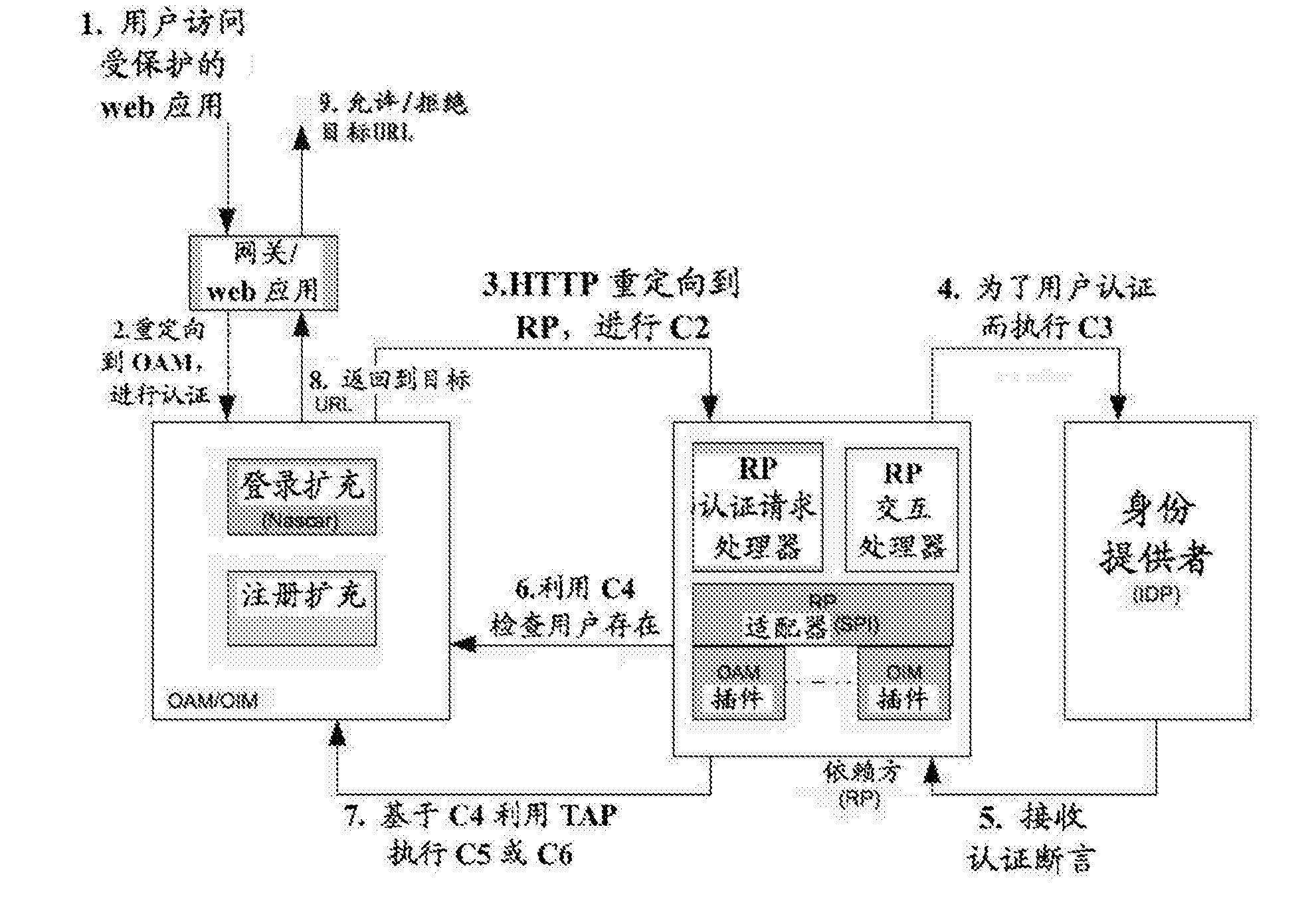 Figure CN104255007BD00531
