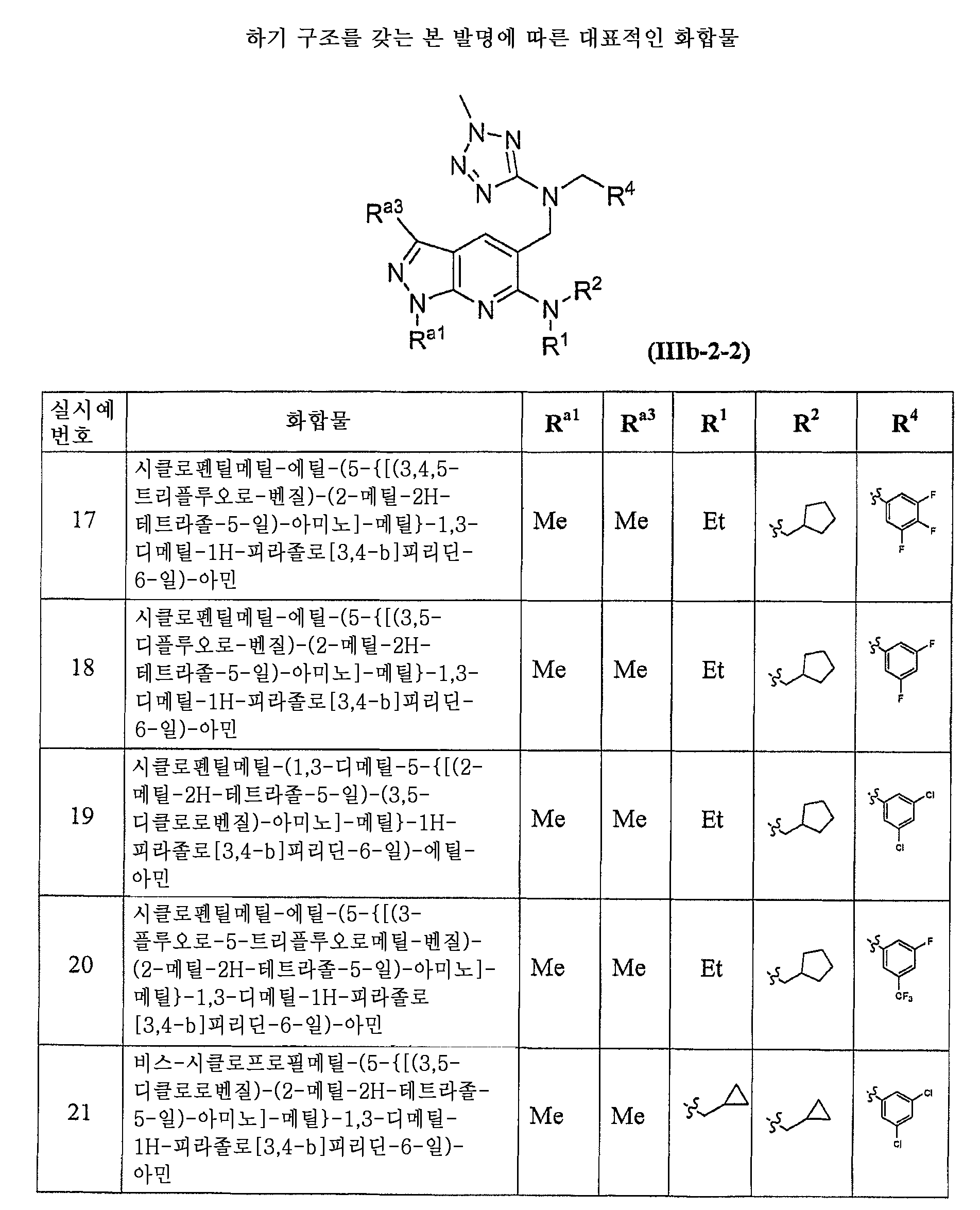 Figure 112007055602908-pct00088
