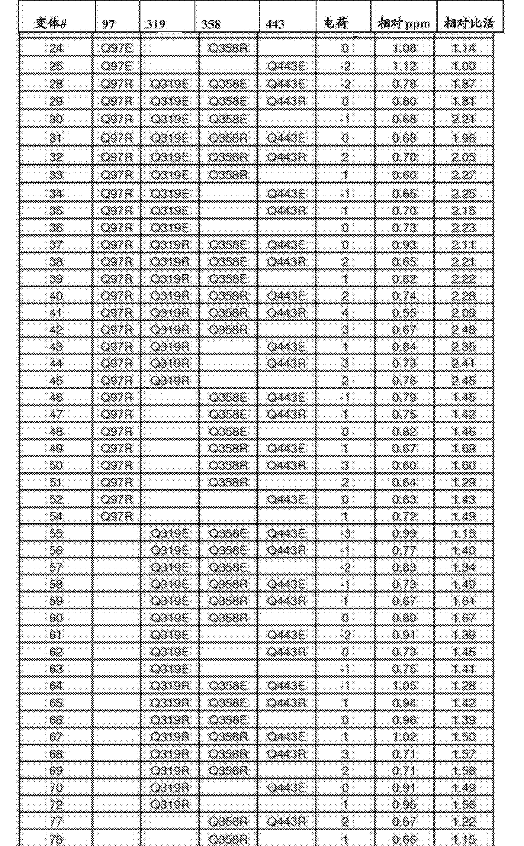 Figure CN105483099AD00761