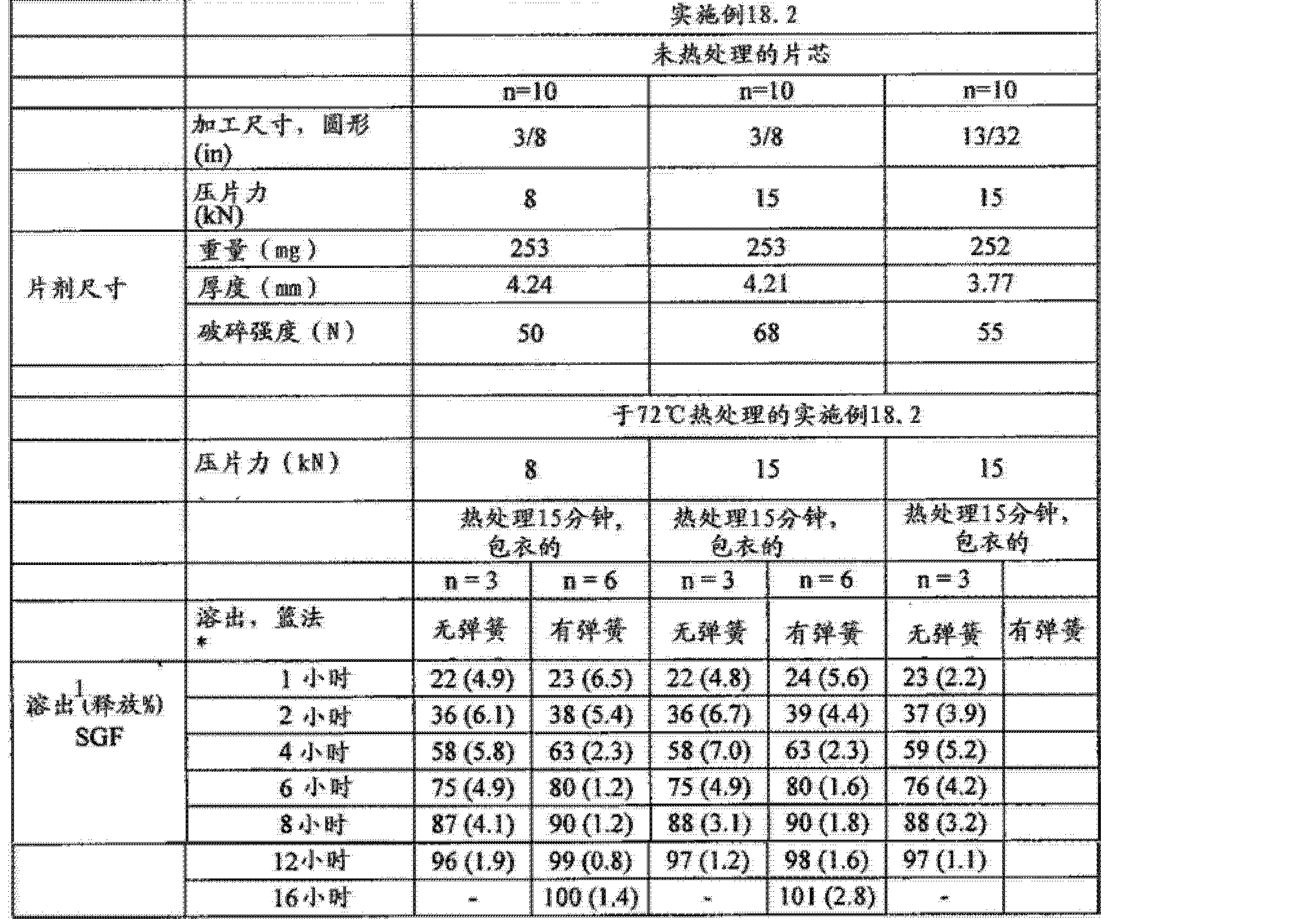Figure CN102688241AD01212