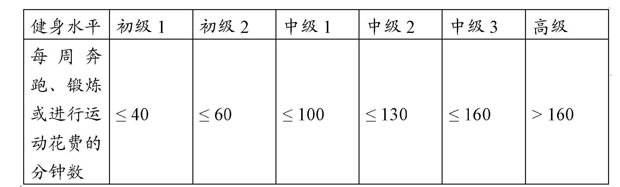 Figure CN102526986BD00281