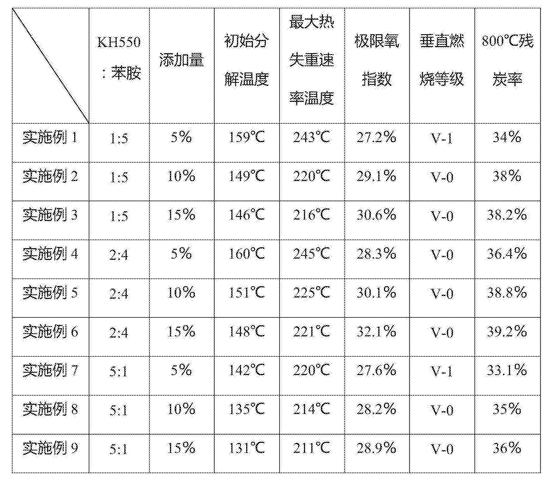 Figure CN107501329AD00081