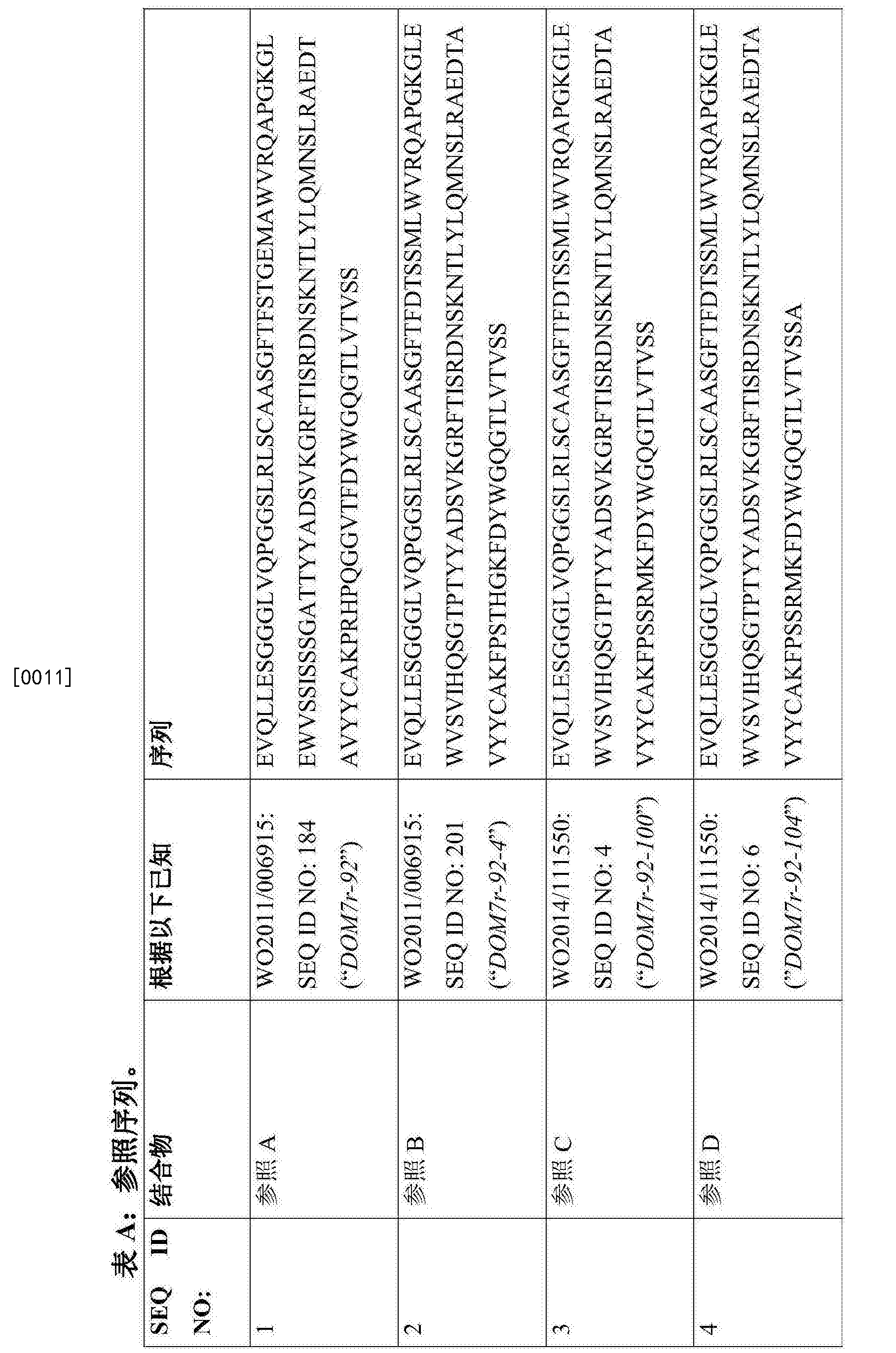 Figure CN108290943AD00061