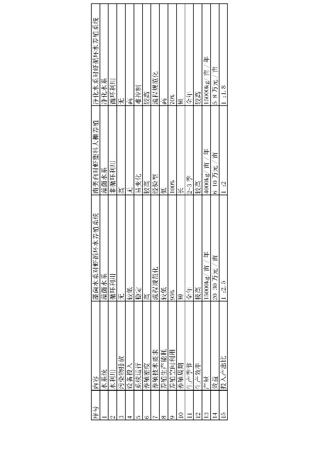 Figure CN103563818BD00091