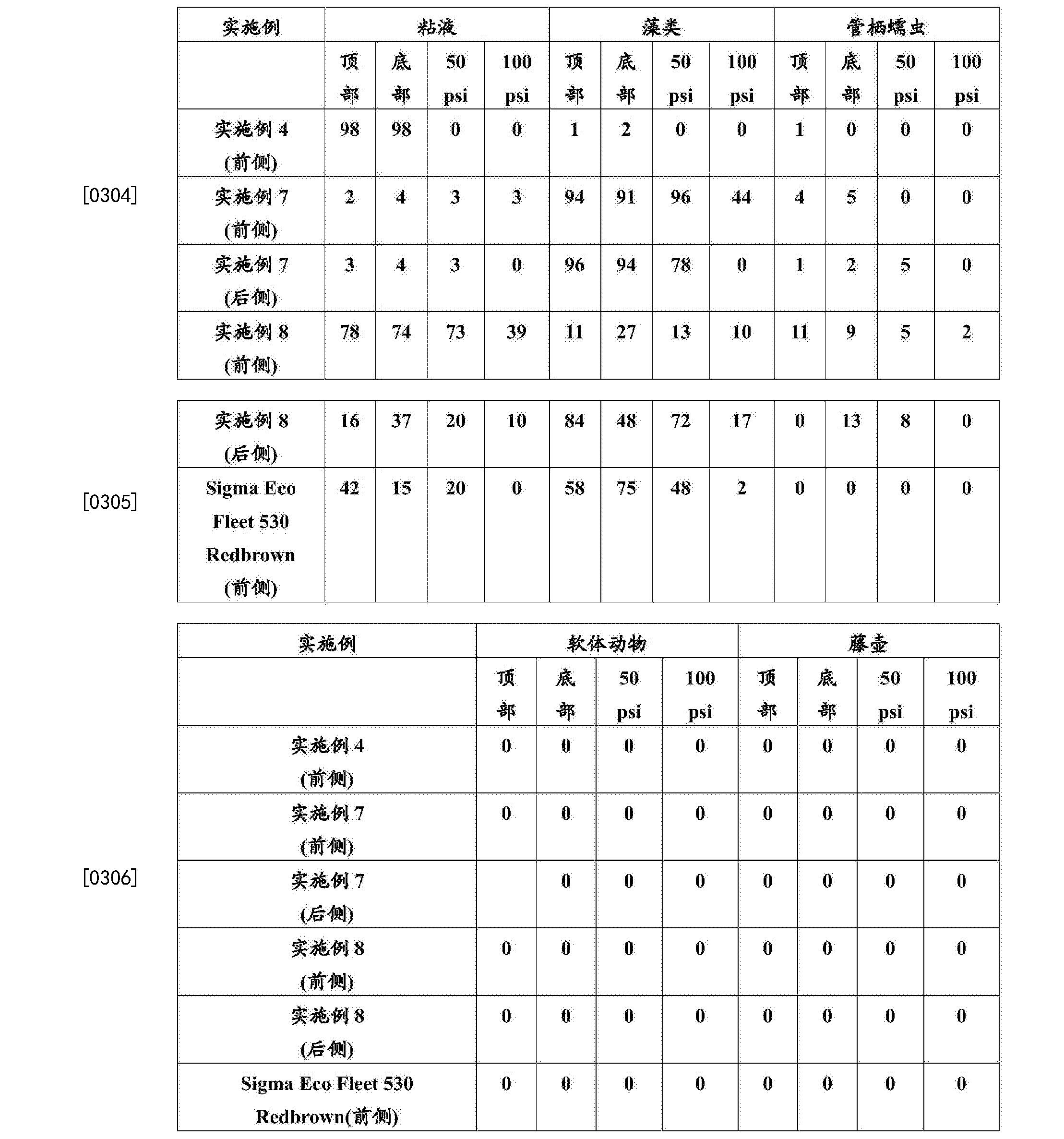 Figure CN104271676BD00291
