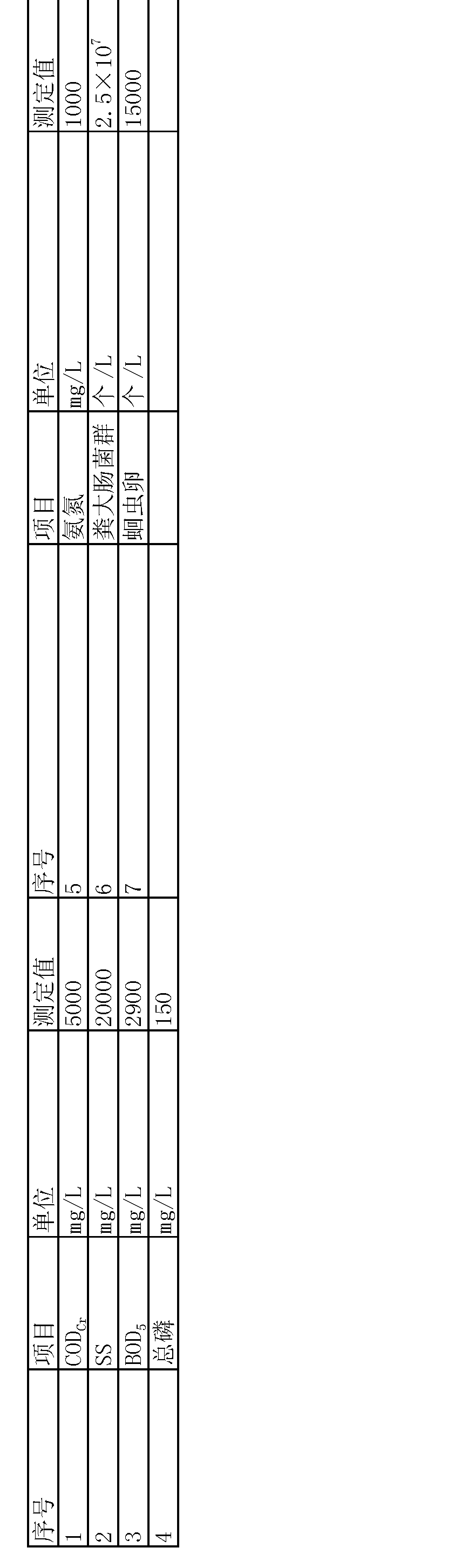 Figure CN103274571BD00071