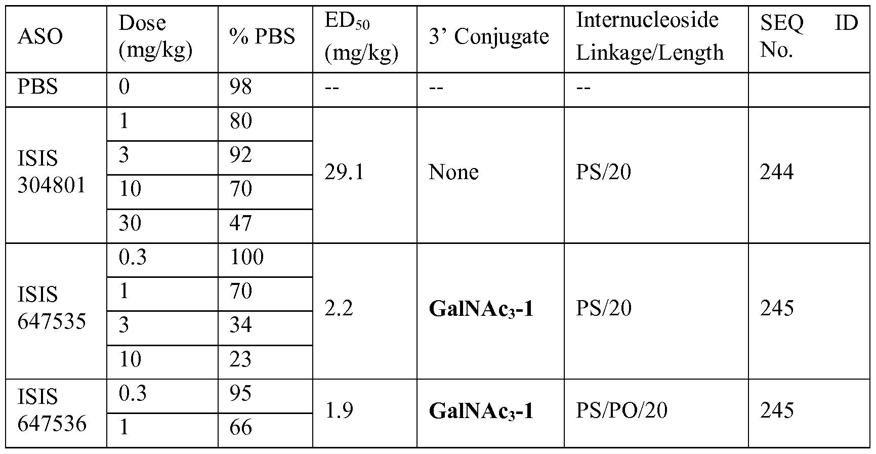 Figure imgf000204_0002