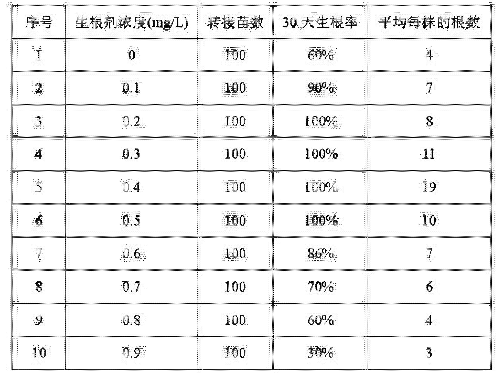 Figure CN103125386BD00081