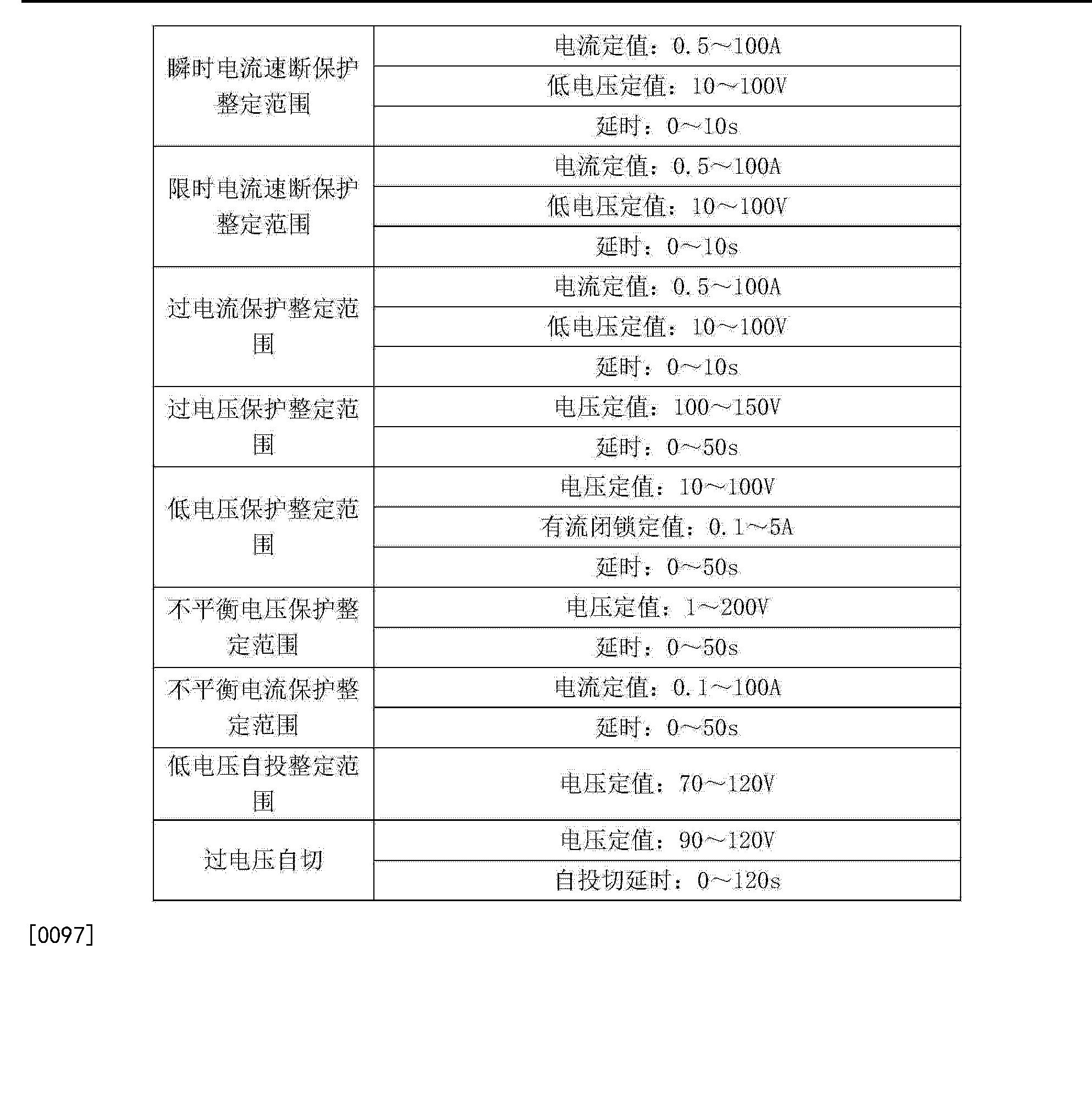 Figure CN104779705AD00101