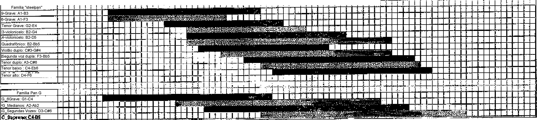 Figure BRPI0708539B1_D0003