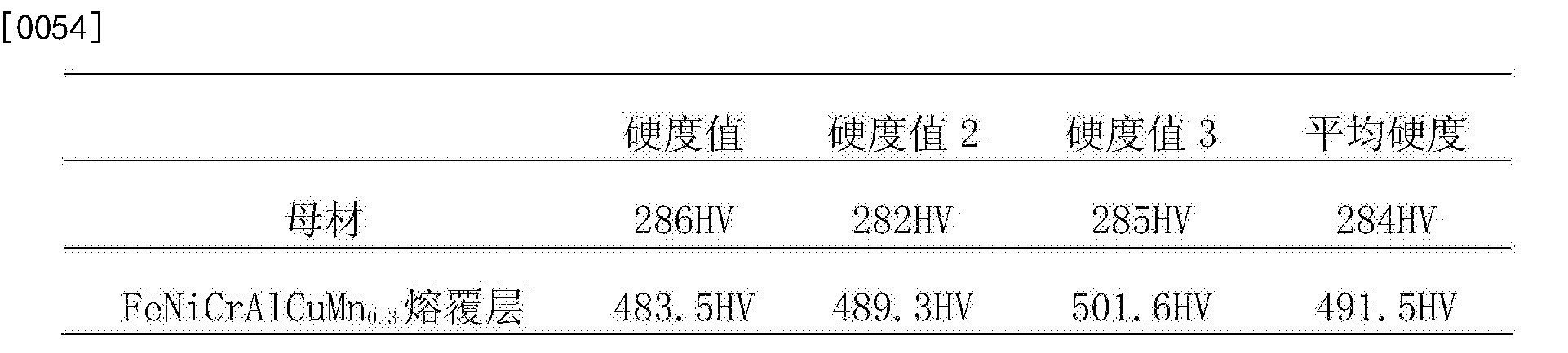 Figure CN104141127BD00071