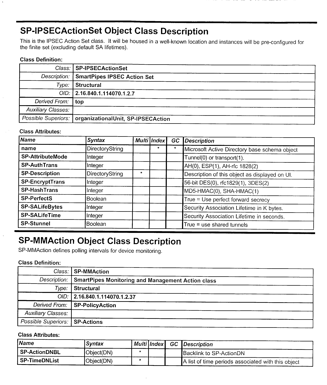 Figure US20030154404A1-20030814-P00017