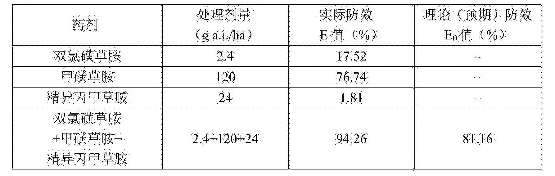 Figure CN108651491AD00102