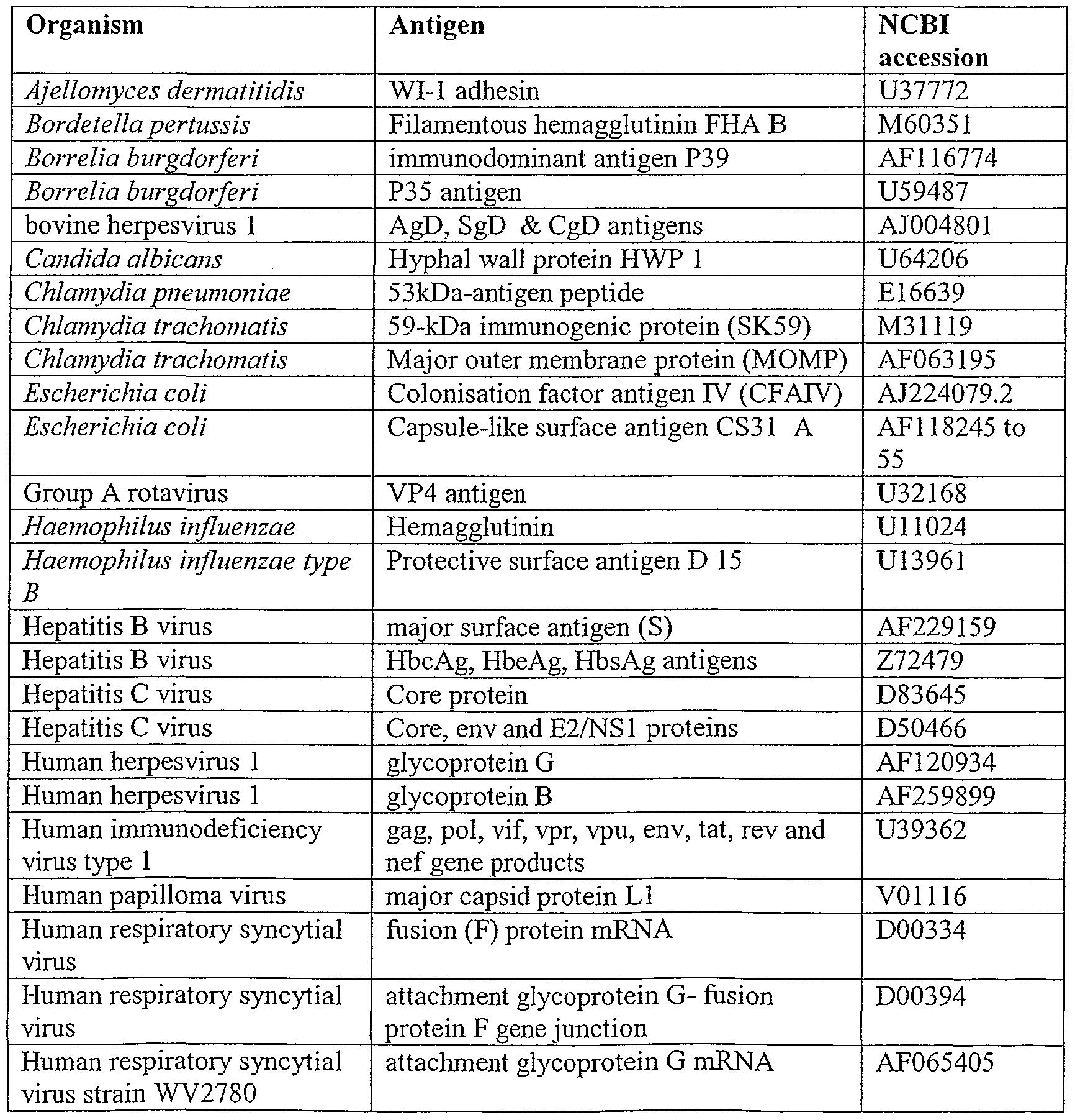 WO2002053189A2 - Immunogenic complex - Google Patents