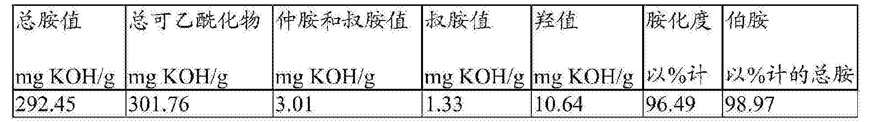 Figure CN105073966BD00361