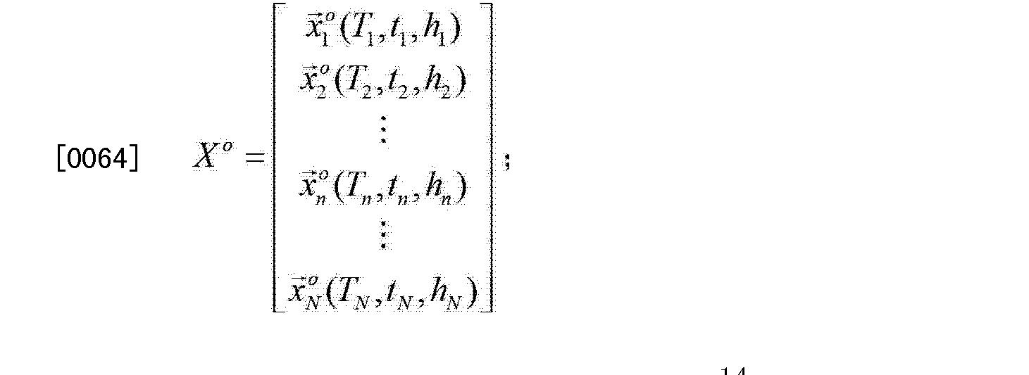 Figure CN102944583AD00143