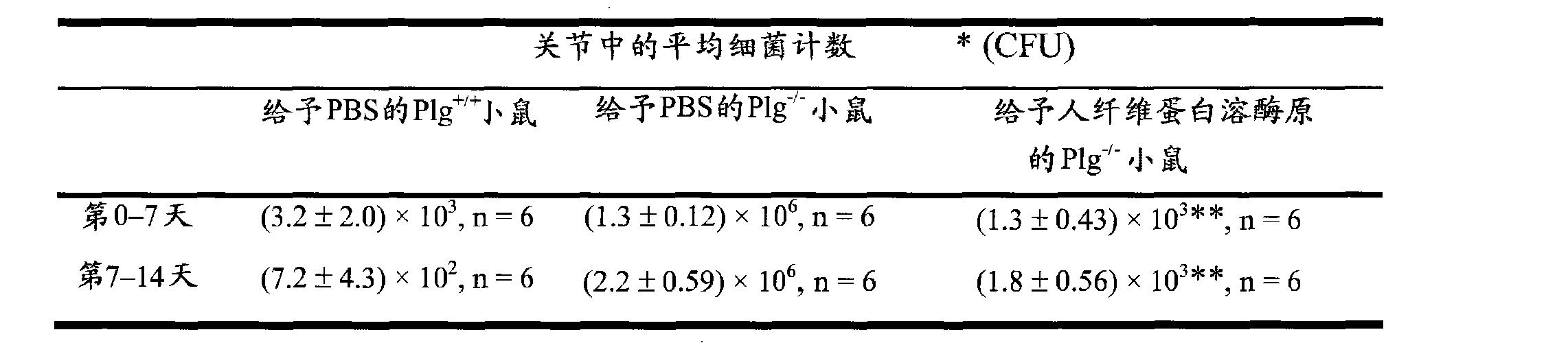 Figure CN101573134BD00251