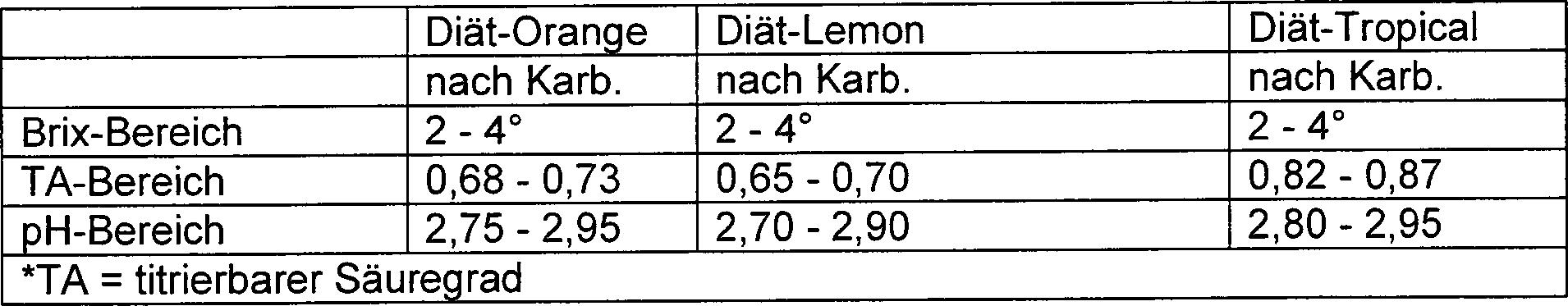 Diätplan 6 70