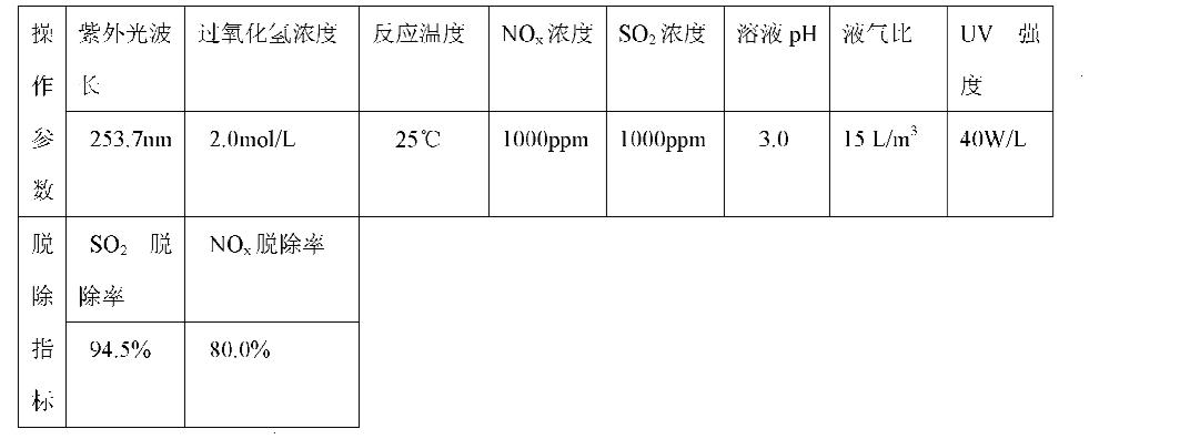 Figure CN101940871AD00102