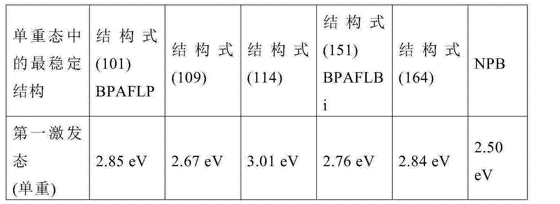 Figure CN106866430AD00612