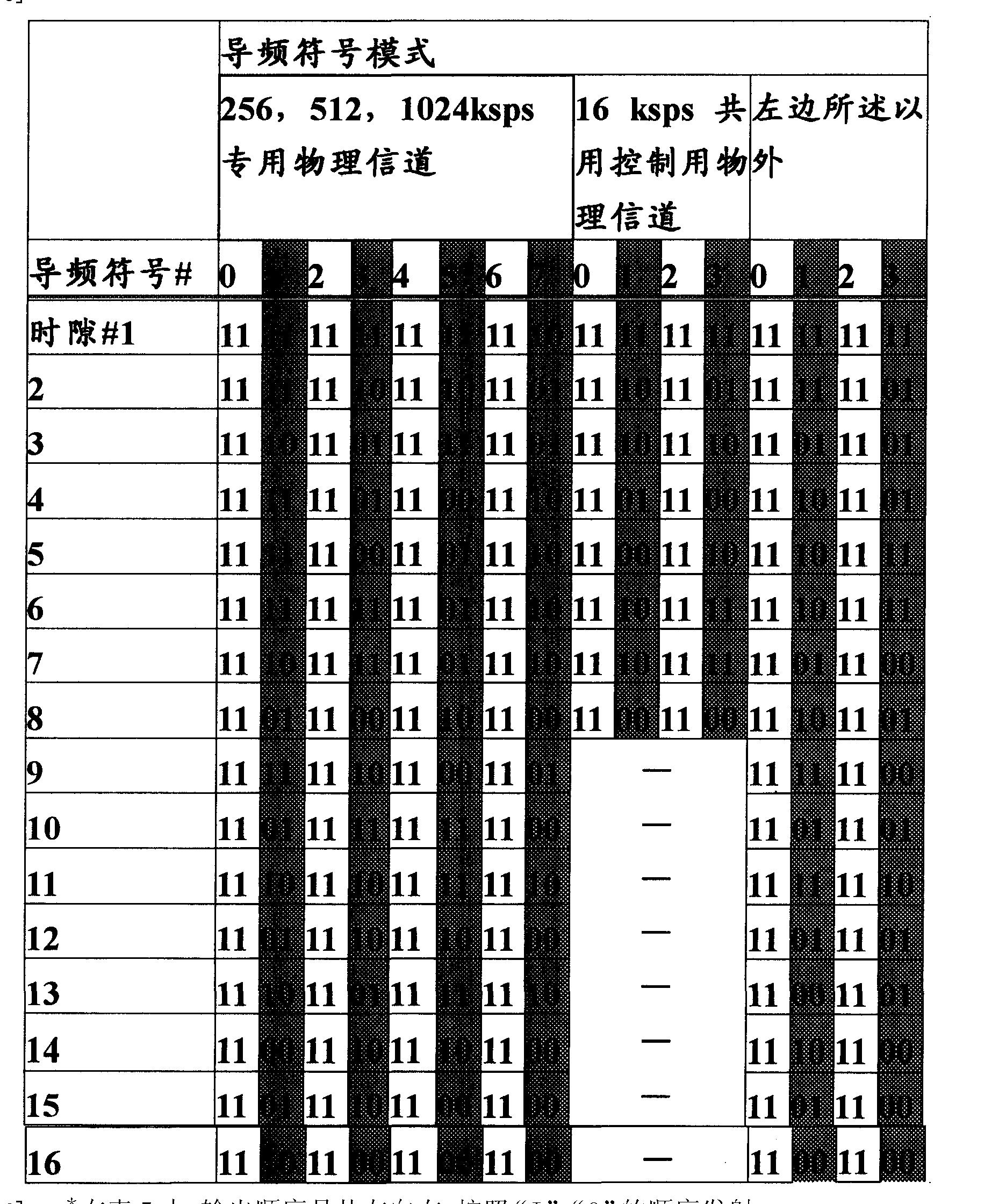 Figure CN1510937BD00131