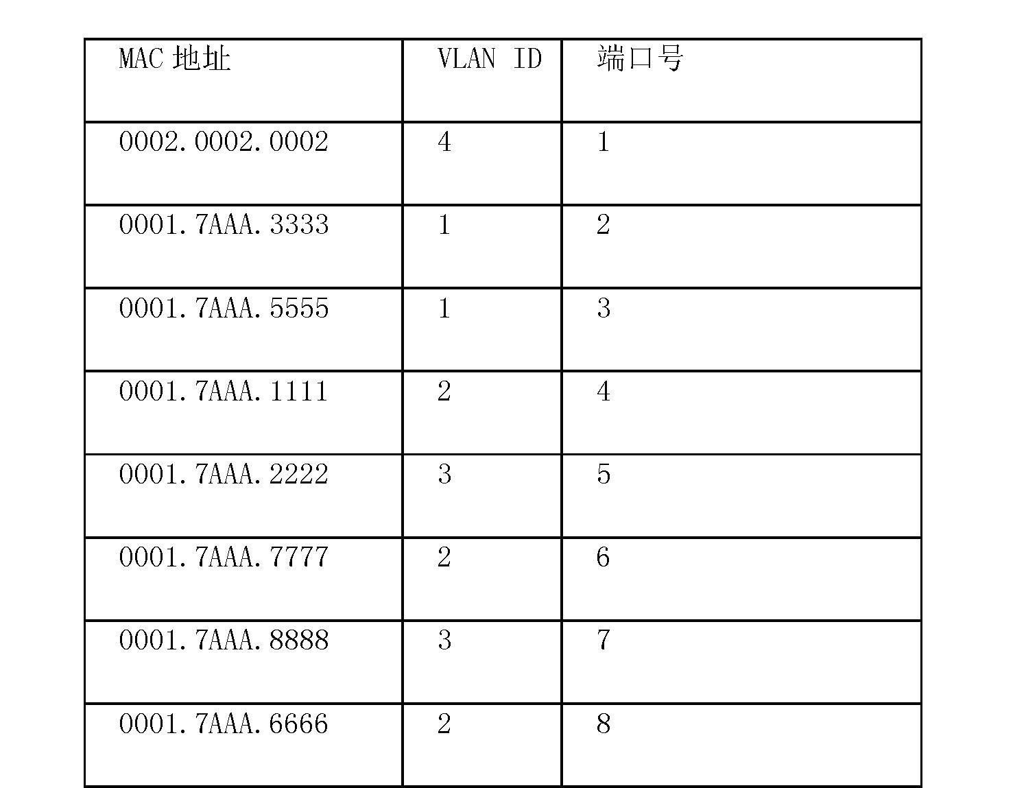 Figure CN102355377AD00201