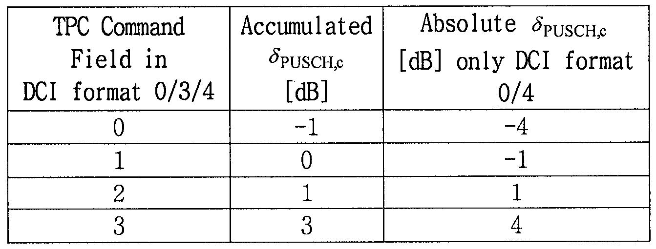 Figure 112015066012139-pct00013