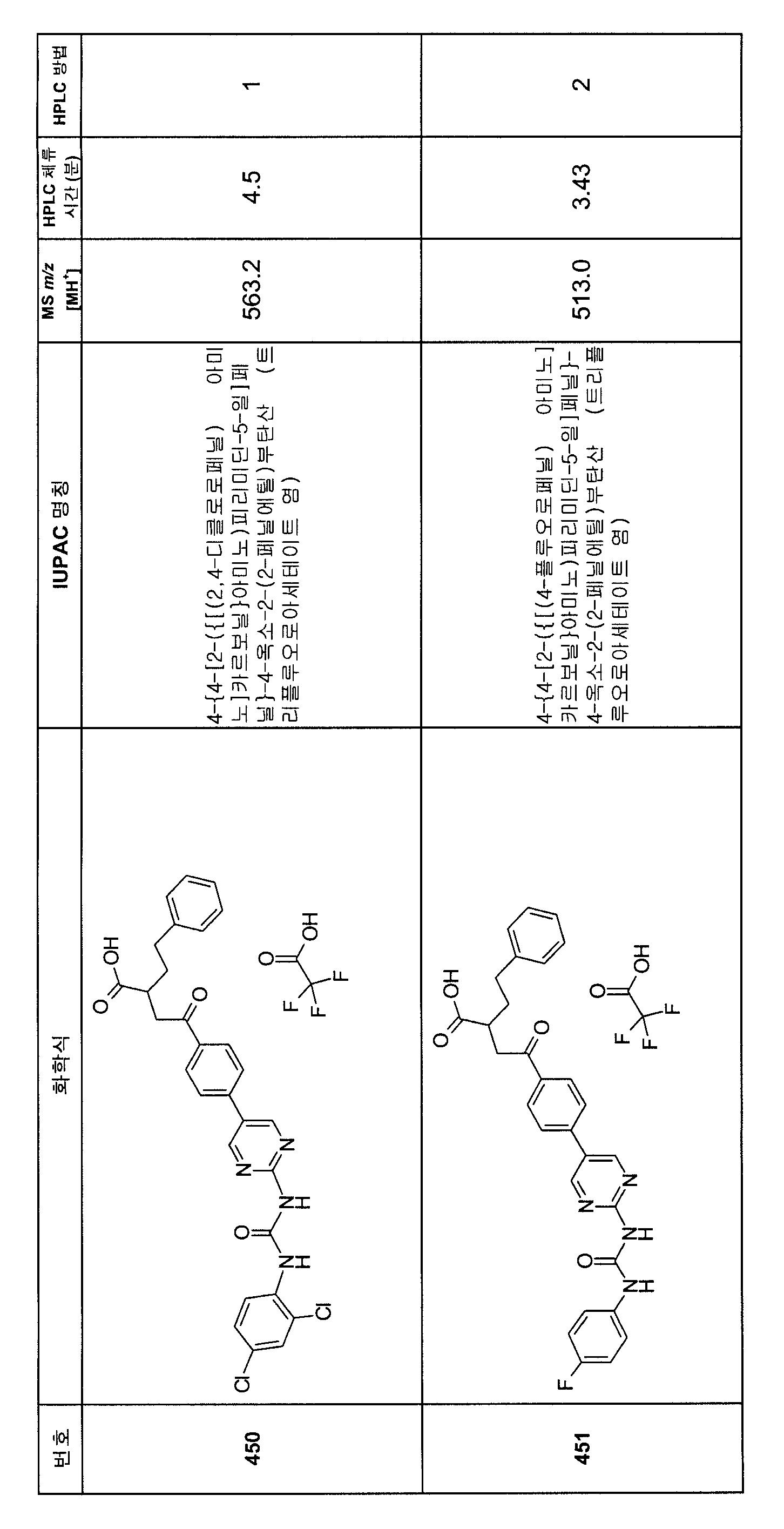 Figure 112007082249387-PCT00282