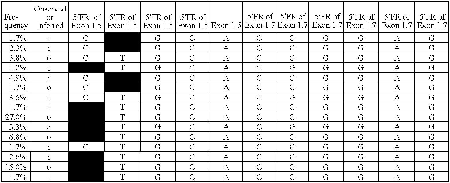 Figure US07485711-20090203-C00027