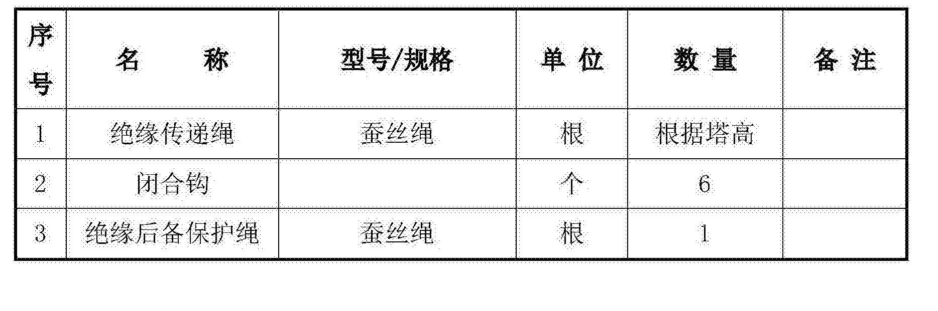 Figure CN107899143AD00082
