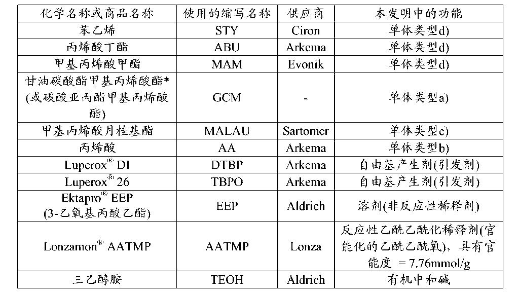 Figure CN104995270AD00151