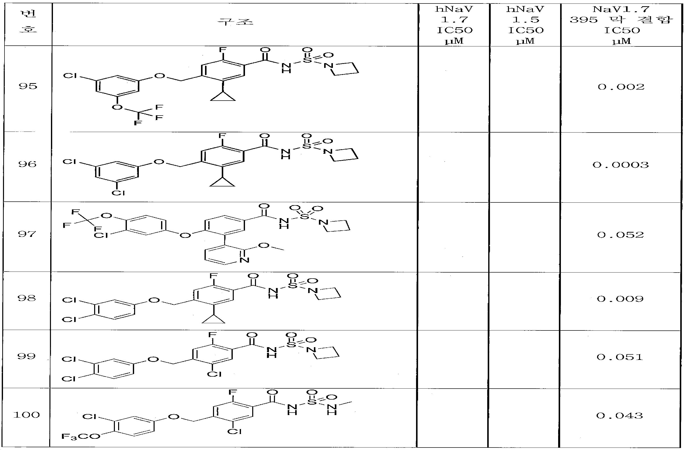 Figure 112015011690175-pct00189
