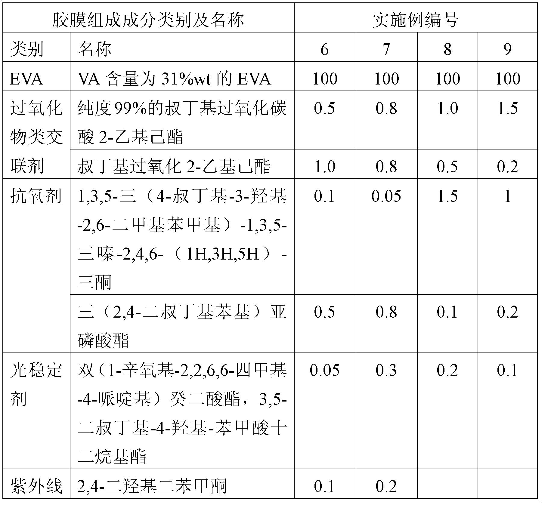 Figure CN102153958AD00072