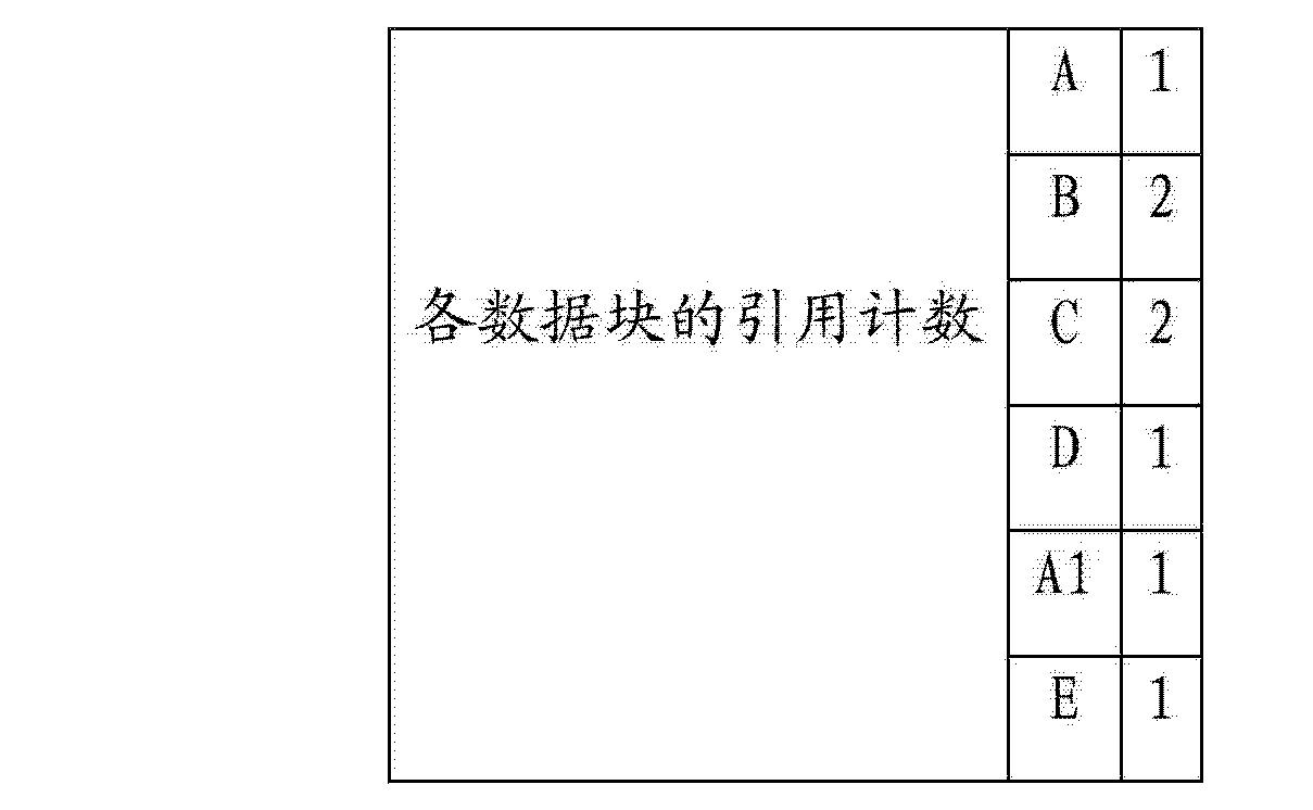 Figure CN102722536BD00091