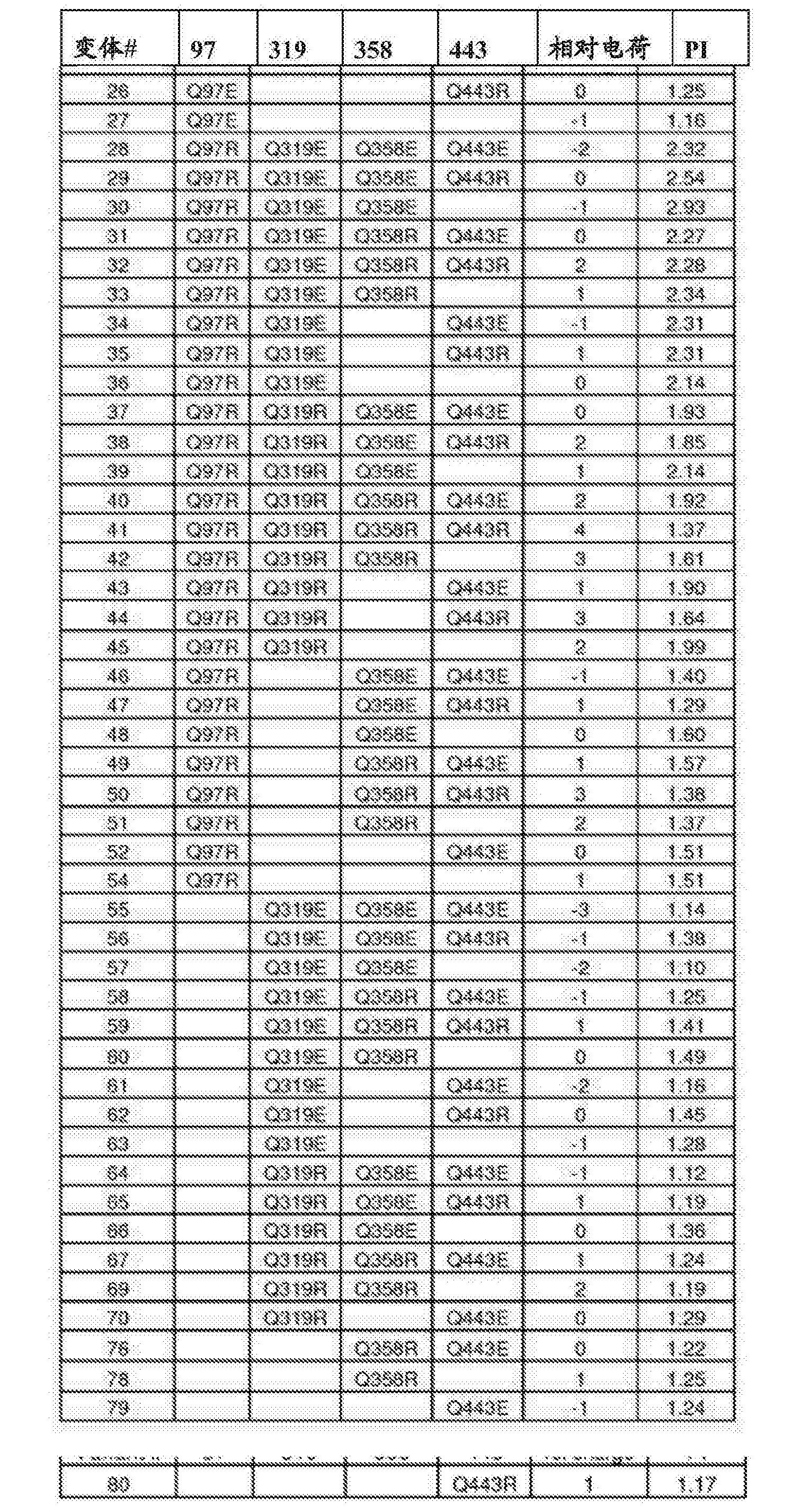Figure CN105483099AD00721