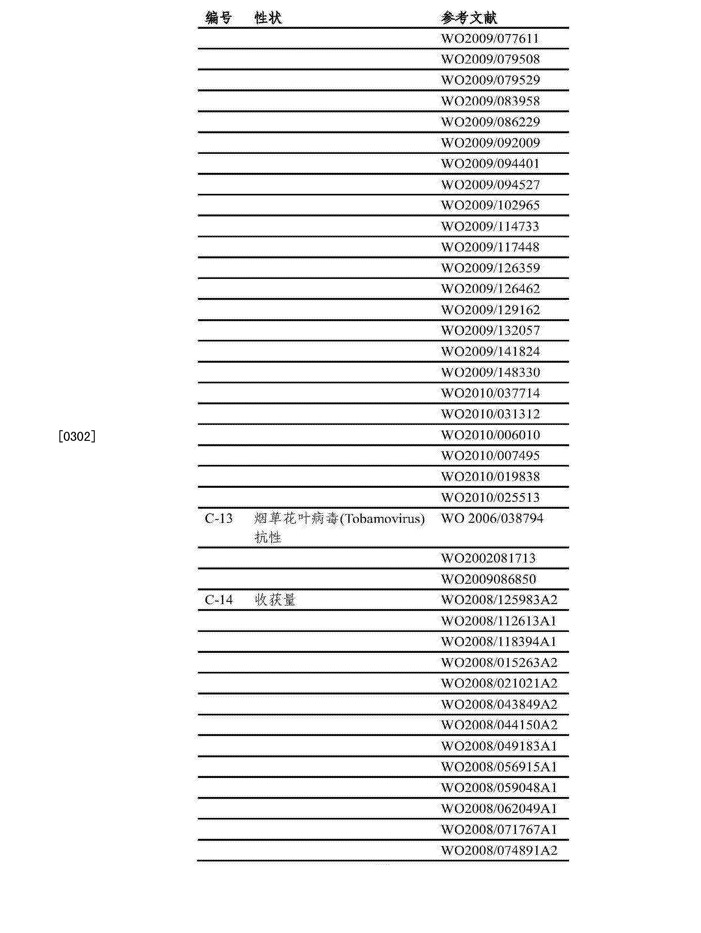 Figure CN103717076BD00571