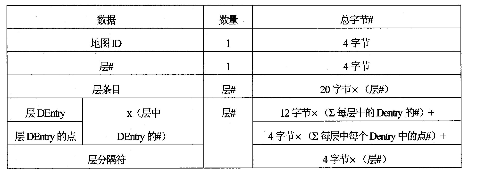Figure CN101127952BD00111