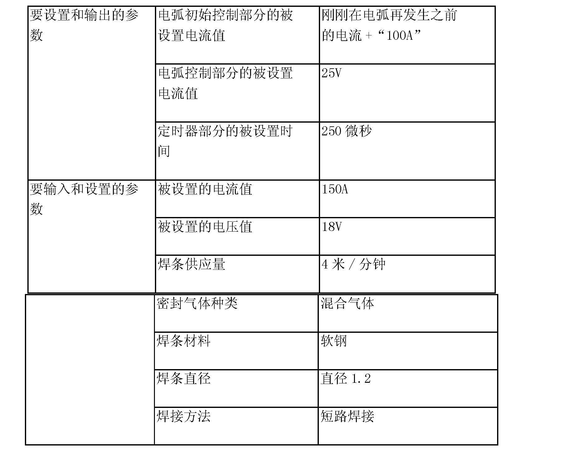 Figure CN1819887BD00081