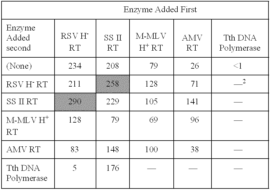Figure US06518019-20030211-C00002